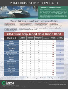 Cruise_Ship_Report_Card_2014_Page_1(2)