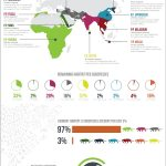 infographic, science, duke